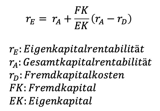 Formel zum Leverage-Effekt der Eigenkapitalrentabilität