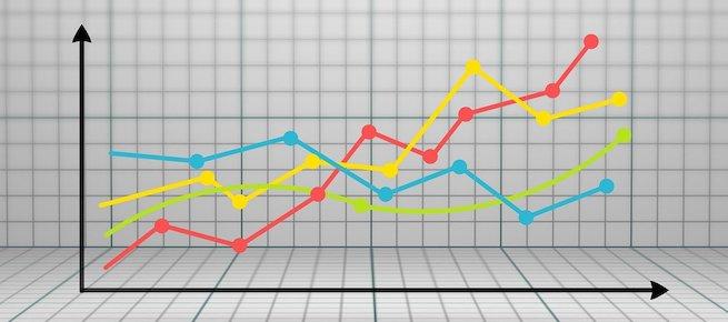 Betriebswirtschaftliche Auswertung (BWA) – Basis für fundierte Entscheidung